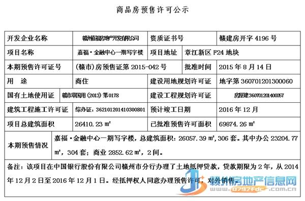 嘉福·金融中心一期写字楼预售许可公示